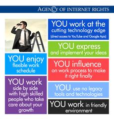 Agency of Internet Rights (AIR)